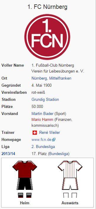 1_ FC Nürnberg – Wikipedia