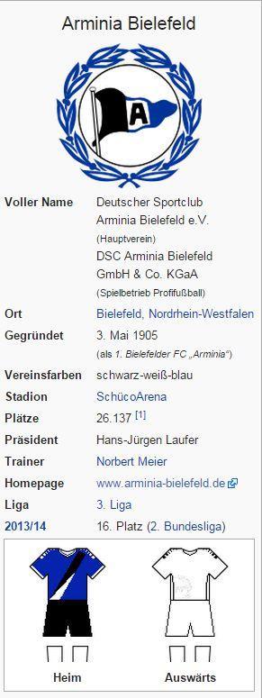 Arminia Bielefeld – Wikipedia