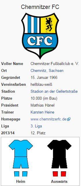Chemnitzer FC – Wikipedia