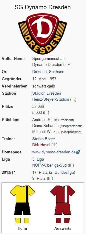 Dynamo Dresden – Wikipedia