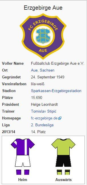 FC Erzgebirge Aue – Wikipedia