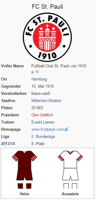 Wikipedia FC St. pauli