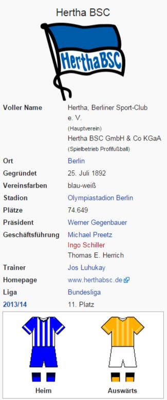 Hertha BSC auf Wikipedia
