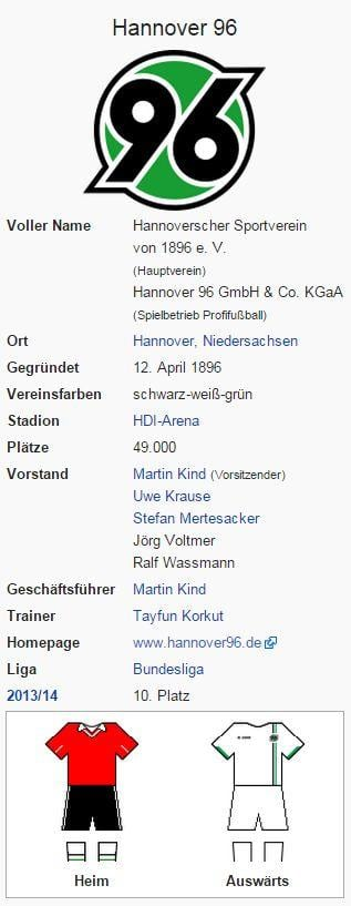 Hannover 96 – Wikipedia