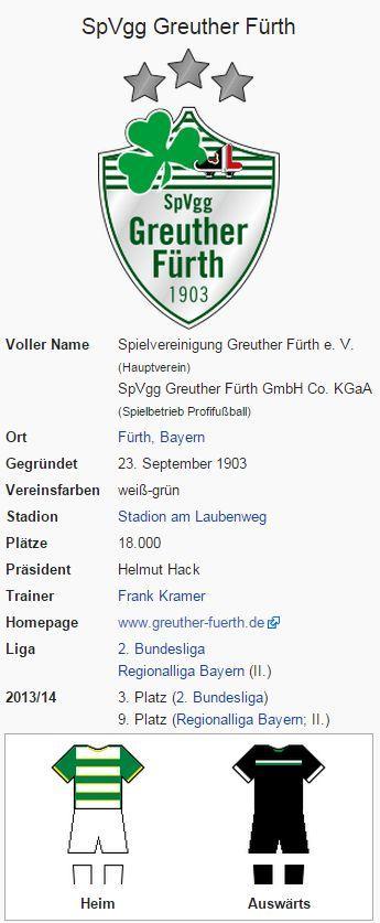 SpVgg Greuther Fürth – Wikipedia