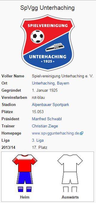 SpVgg Unterhaching - Wikipedia
