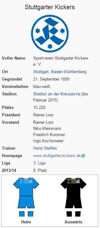 Stuttgarter Kickers – Wikipedia