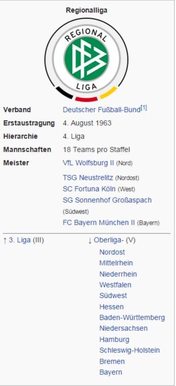 Regionalliga auf Wikipedia