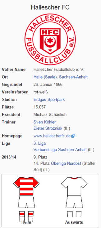 Wikipedia Hallescher FC