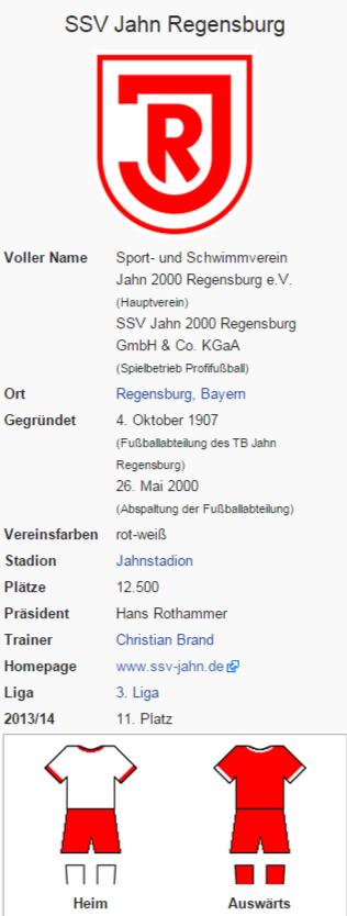 SSV Jahn Regensburg – Wikipedia