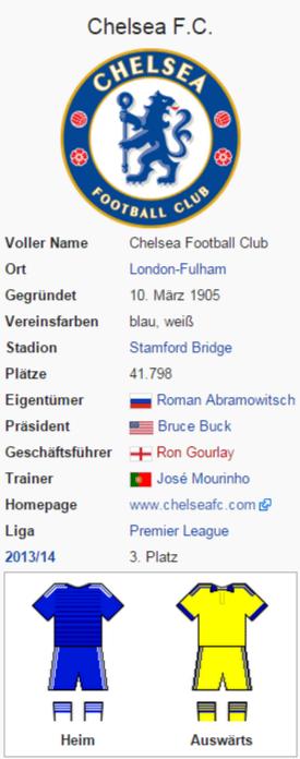 FC Chelsea auf Wikipedia