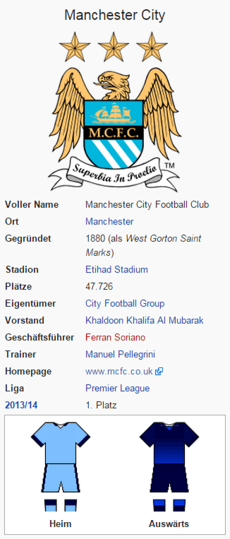 Screenshot von Manchester City auf Wikipedia
