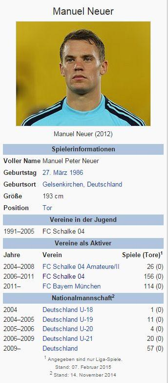 Manuel Neuer – Wikipedia