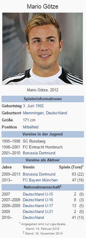 Mario Götze – Wikipedia