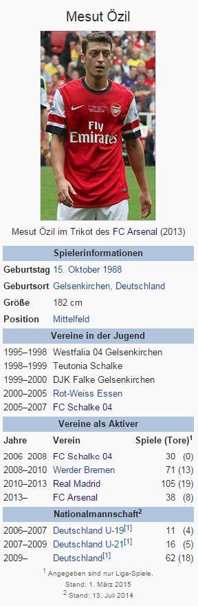 Mesut Özil – Wikipedia