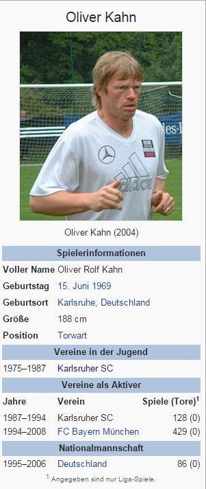 Oliver Kahn – Wikipedia
