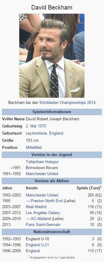 David Beckham – Wikipedia