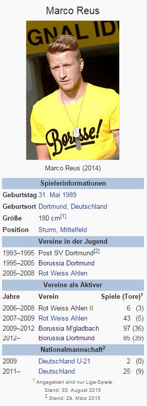 Marco Reus – Wikipedia