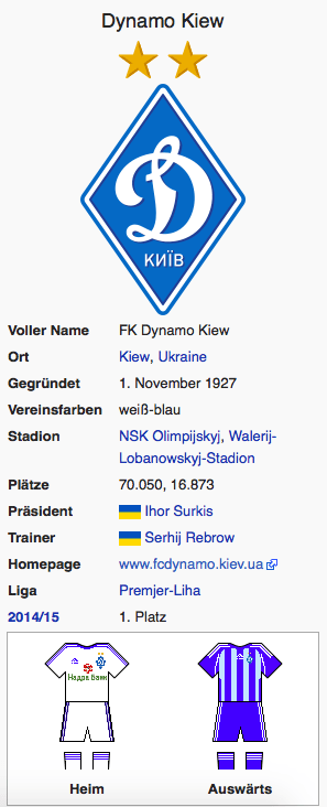 Screenshot Dynamo Kiew auf Wikipedia