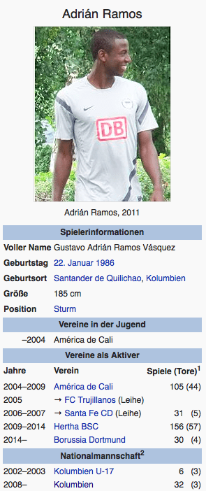 Screenshot Adrián Ramos / Wikipedia