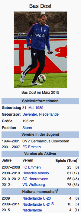 Screenshot Bas Dost / Wikipedia