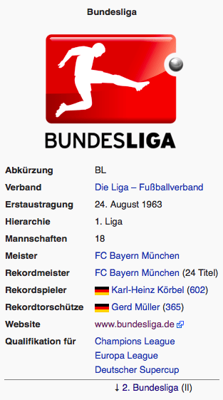 Screenshot Bundesliga / Wikipedia