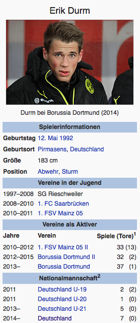 Screenshot Erik Durm / Wikipedia