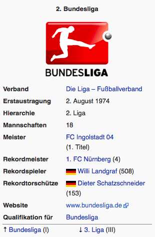 Screenshot 2. Bundesliga / Wikipedia