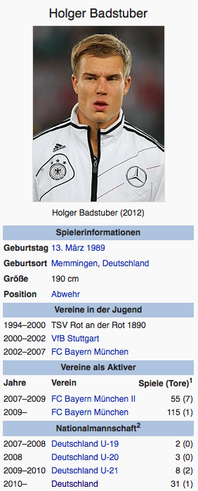 Screenshot Holger Badstuber / Wikipedia