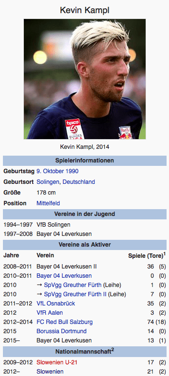 Screenshot Kevin Kampl / Wikipedia