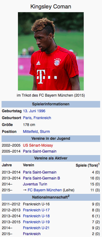 Screenshot Kingsley Coman / Wikipedia