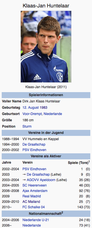 Screenshot Klaas-Jan Huntelaar / Wikipedia