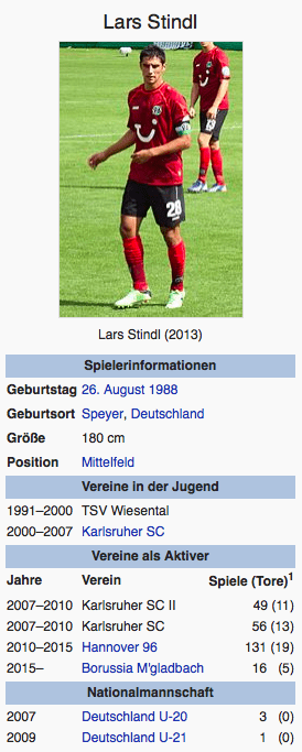 Screenshot Lars Stindl / Wikipedia
