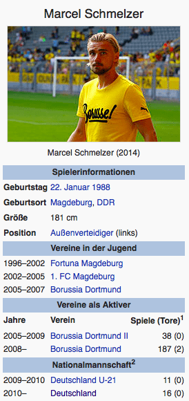 Screenshot Marcel Schmelzer / Wikipedia