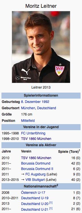 Screenshot Moritz Leitner / Wikipedia