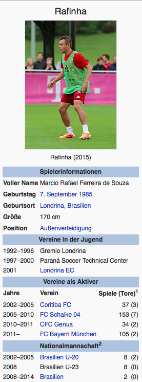 Screenshot Rafinha / Wikipedia