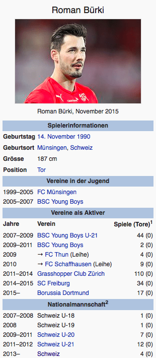 Screenshot Roman Bürki / Wikipedia