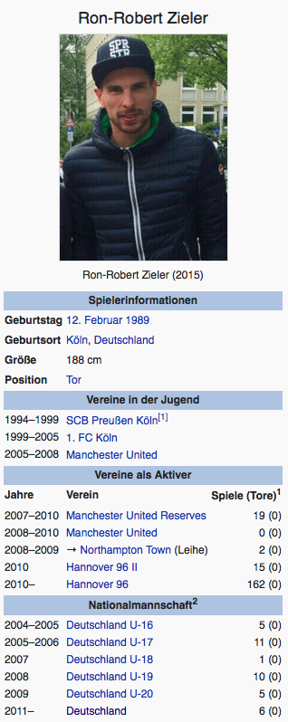 Screenshot Ron-Robert Zieler / Wikipedia