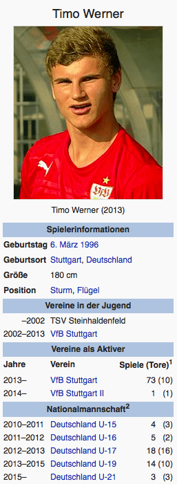 Screenshot Timo Werner / Wikipedia