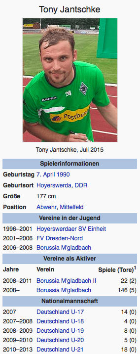 Screenshot Tony Jantschke / Wikipedia