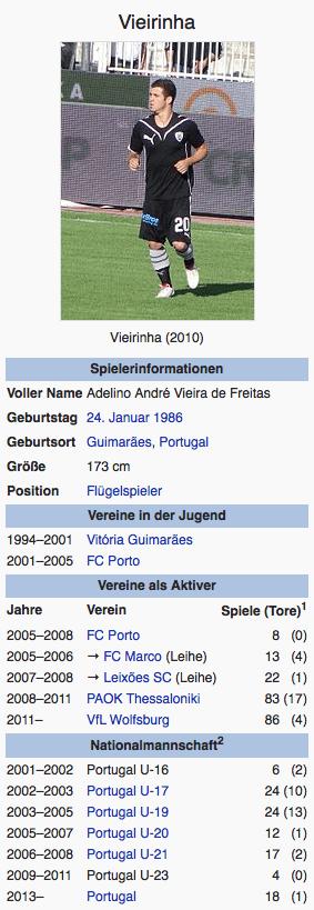 Screenshot Vieirinha / Wikipedia