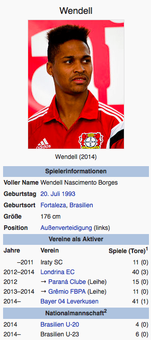 Screenshot Wendell / Wikipedia