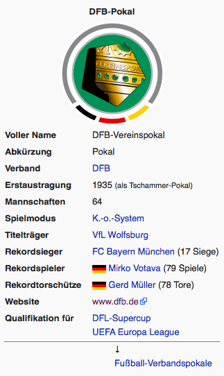 Screenshot DFB-Pokal / Wikipedia