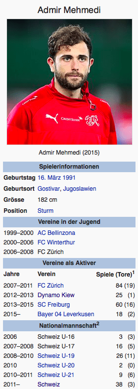 Screenshot Admir Mehmedi / Wikipedia