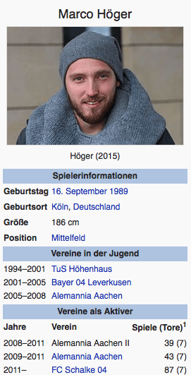 Screenshot Marco Höger / Wikipedia