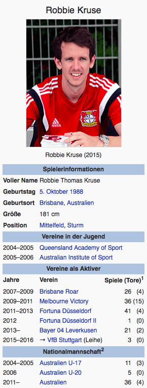 Screenshot Robbie Kruse / Wikipedia