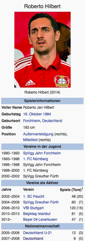 Screenshot Roberto Hilbert / Wikipedia