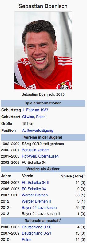 Screenshot Sebastian Boenisch / Wikipedia
