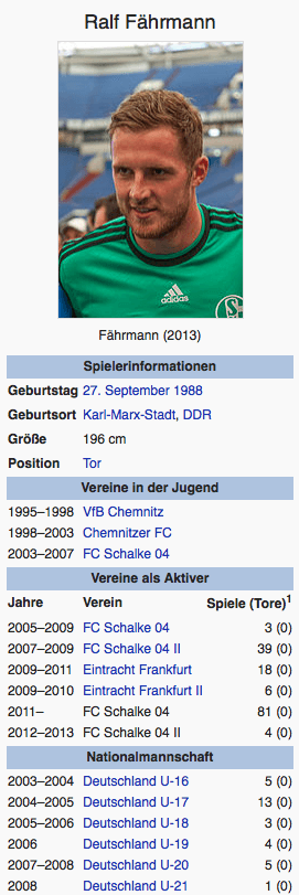 Screenshot Ralf Fährmann / Wikipedia
