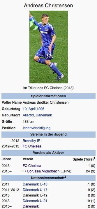Andreas Christensen / Screenshot Wikipedia